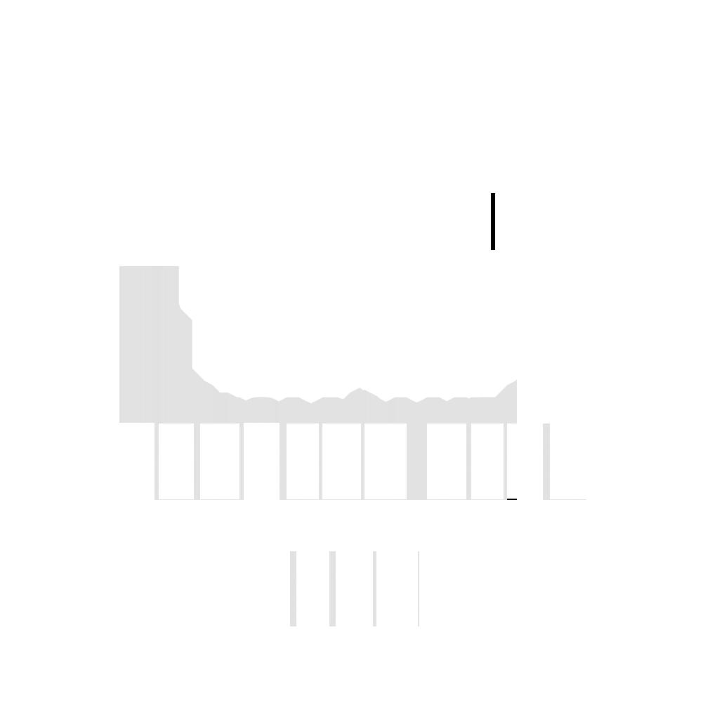 Szkolny klub debat