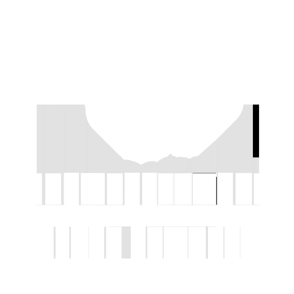 Inowrocławski Teatr Otwarty
