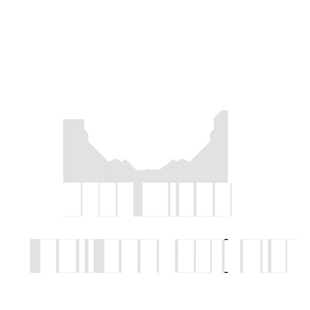 Koło wiedzy o Unii Europejskiej